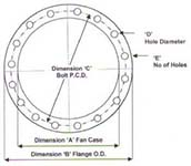 Polyduct Ventilation flange specs